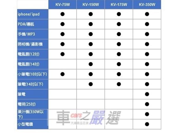 車之嚴選 cars_go 汽車用品【L8052】鐵甲武士KV-150W電源轉換器 車用12V轉家用110V USB+單孔+110V插座