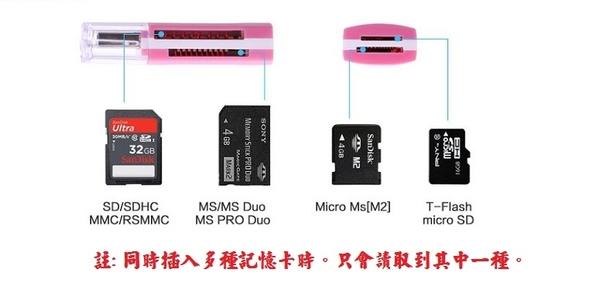 多合一 USB 迷你讀卡機 SD,MS Duo,TF,MS micro(M2)
