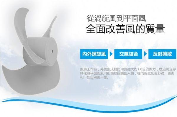 IRIS愛麗思 OHYAMA 空氣循環扇 PCF-HD15 / PCF-HD15W