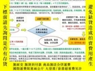 全新書博民逛書店Calculus, Early Transcendentals,