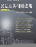 二手書R2YB2012年8月六版《民法及其相關法規 含大法官釋字》來勝97895