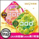 【即期品】日本 UHA 味覺糖 酷露露 ...