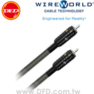 WIREWORLD EQUINOX 7 春分 6.0M Subwoofer cables 重低音訊號線 原廠公司貨