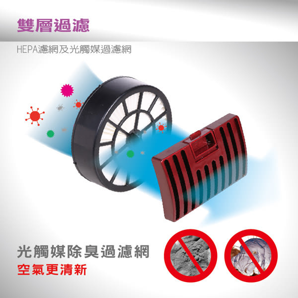 SANLUX台灣三洋 吸力不衰減光觸媒吸塵器 SC-WV01配件:HEPA濾網 (進風濾網)