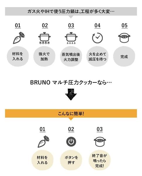 日本【BRUNO】crassy+ 多功能 壓力電子鍋 BOE058