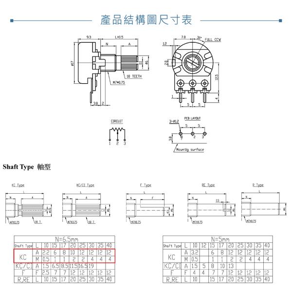 『堃喬』16M/M 金屬軸 碳膜 A型 插板式 單聯 可變電阻/電位器/電位計 5KΩ 軸長20MM『堃邑Oget』