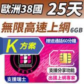 【TPHONE上網專家】歐洲全區K方案 38國 (包含 瑞士)25天無限上網 前面 6GB 支援高速 贈送通話60分鐘