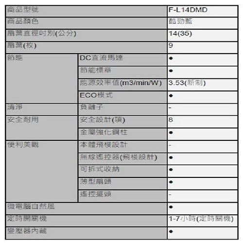 『 Panasonic』☆國際牌14吋DC變頻立扇F-L14DMD /FL14DMD **免運費**