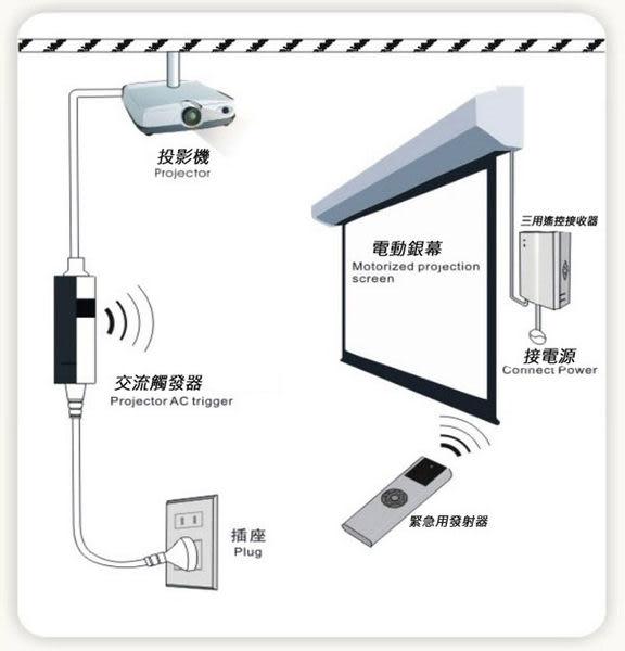 [卡瑪斯投影機銀幕]  投影機與電動投影布幕 無線環控裝置 含稅含運