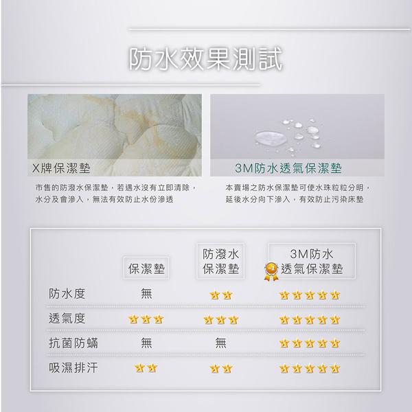 超防水透氣床包保潔墊-特大6x7尺 防水床包/台灣製造/3M專利技術/多項SGS認證 BEST寢飾