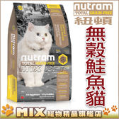 ◆MIX米克斯◆【買一送一】紐頓.T24無榖全貓(鮭魚+鱒魚)【6.8KG】添加薑黃