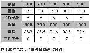 客製【100個含彩色印刷】超聯捷 口罩收納袋 毛氈拉鍊袋 台灣製 宣導品 禮贈品 S1-1125019-100