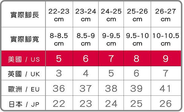FitFlop】LULU WICKER WEAVE BACK-STRAP SANDALS(黑色限時回饋6折