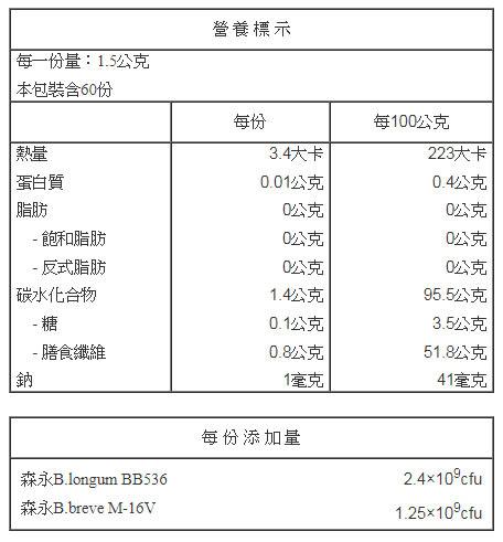 佳兒樂 日本比菲德氏活菌粉1.5gX60包入【德芳保健藥妝】