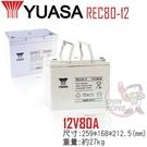 YUASA湯淺REC80-12為電動車.電動自行車.電動助力車用.電動腳踏車電池