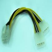 i-wiz 8P轉大4P*2顯卡主機板電源線