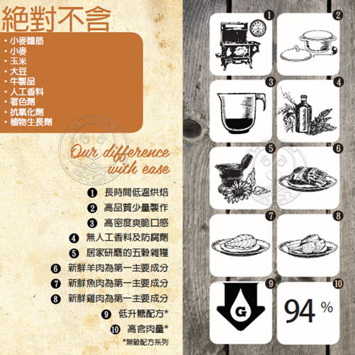 【培菓平價寵物網】(免運)(送刮刮卡*2張)烘焙客Oven-Baked》成犬深海魚配方犬糧大顆粒25磅11.3kg/包