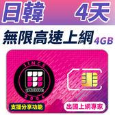 【TPHONE上網專家】日本/韓國共用 4天無限上網 前面4GB 走4G高速