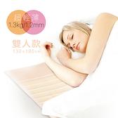 Sunlus輕薄雙人電熱毯(熱毛毯/熱敷墊/電毯/發熱墊/暖被毯/溫感熱療/三樂事)