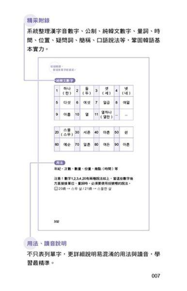 韓中小辭典:初級韓語,背這些單字就搞定!