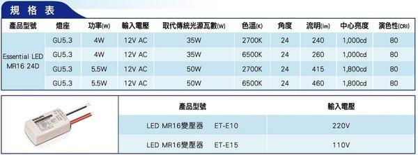 【燈王的店】飛利浦 LED MR16 220V 驅動器 ☆ ET-E10
