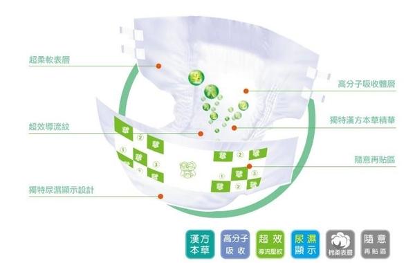 安親 漢方本草精華褲 L-XL 13+1片*6包(箱購)【德芳保健藥妝】