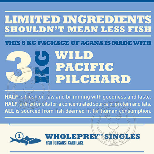 【培菓平價寵物網】愛肯拿》單一蛋白低敏無穀配方(野生沙丁魚+蔬菜)-2kg