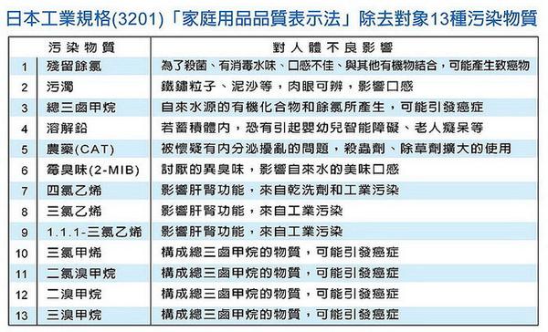 【HGC9升級款】可菱水cleansui淨水器濾心EFC11 (2入)