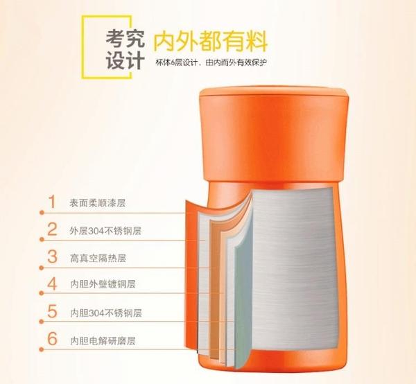 ?【優選新品】蘇泊爾燜燒杯304不銹鋼便攜燜燒壺悶燒罐保溫飯盒 科技藝術館
