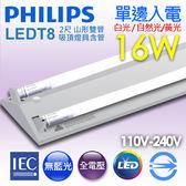 【有燈氏】PHILIPS 飛利浦 LED 山形 山型 2尺 T8 16W 雙管Eco 吸頂燈具 含管【TMS030-2x2】
