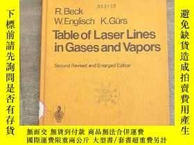二手書博民逛書店table罕見of laser lines in gases a