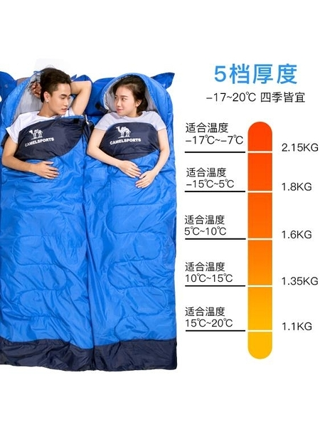 睡袋駱駝睡袋大人戶外露營冬季加厚防寒保暖秋冬室內成人旅行隔臟單人 果果生活館