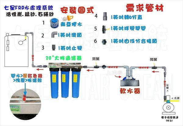 地下水處理125公升手動逆洗控制除鐵錳砂過濾器.餐飲.淨水器.飲水機.貨號:B1227【七星淨水】
