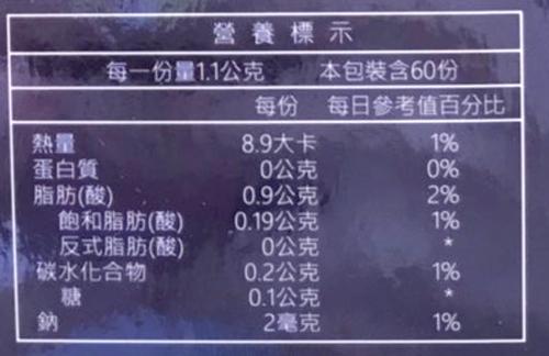 HUA 沛立清-速通軟膠囊 60顆 (芝麻素強化)【德芳保健藥妝】魚油 納豆 紅麴