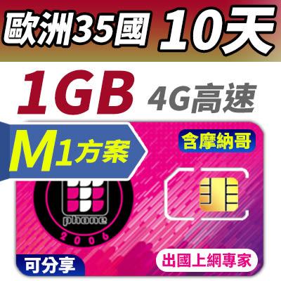 【TPHONE上網專家】歐洲全區M1方案 35國 1GB高速上網 插卡即用 不須開通 包含摩納哥 10天