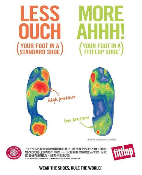 【FitFlop】熱銷彈力中底休閒鞋