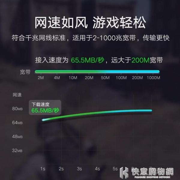 網線家用高速6六類千兆10室內外20電腦寬帶30扁平網路50米m超 快意購物網
