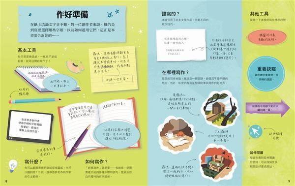 超圖解創意寫作︰讓孩子輕鬆寫出好故事