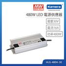 明緯 480W LED電源供應器(HLG-480H-30)
