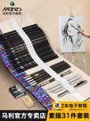 馬利素描鉛筆套裝繪畫橡皮炭筆成人畫畫工具初學者學生用美術生專業
