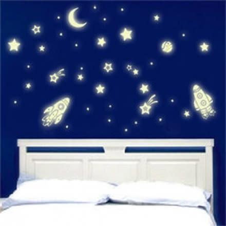 【採購世界】新款夜光造型壁貼-Y0013_太空旅程