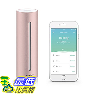 [107美國直購] Indoor 室內空氣質量監測儀 Air Quality Monitor temperature humidity noise and CO2 sensors