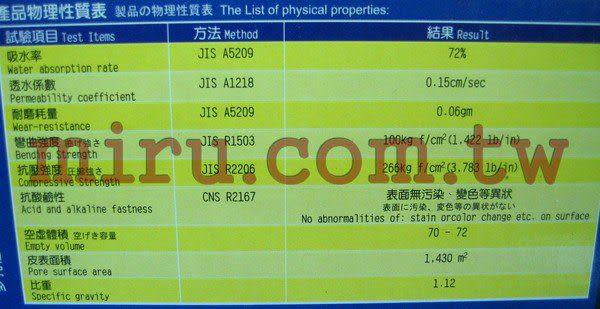 【西高地水族坊】世界NO.1 多孔性生化濾球(4500g)