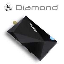 長程型高功率USB無線網路卡(AFD-P01)