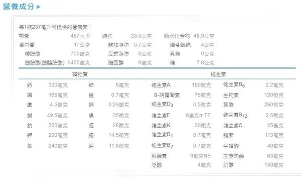 桂格 完膳營養素 (透析配方) 24罐/箱 衛福部核准之特殊營養食品 專品藥局【2008769】