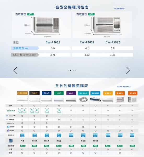 ↙0利率↙Panasonic國際牌約6坪4級能效自體淨定頻窗型冷氣-右吹CW-P36S2【南霸天電器百貨】