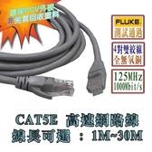 PRO等級 純銅芯 CAT5E 高速網路線 3M