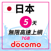 日本Docomo 5天7GB 無限高速上網