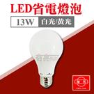 旭光 13W LED燈泡 附發票 E27...