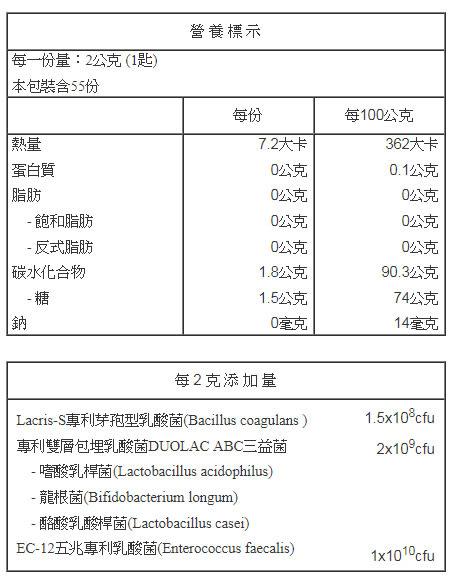 佳兒樂 乳酸活菌粉 110g【德芳保健藥妝】